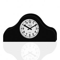 ساعت صنعتي